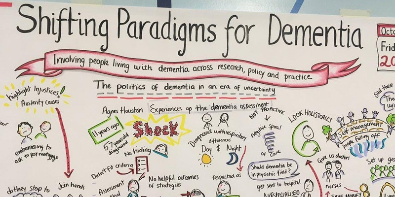 New Programme – Shifting Paradigms for Dementia: Involving People Living with Dementia across Research, Policy and Practice