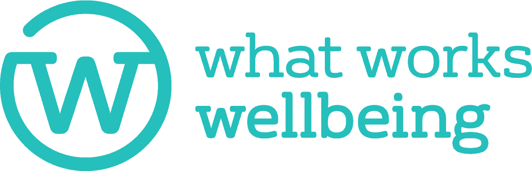 Promoting Wellbeing: What Works? – Charlie Woods